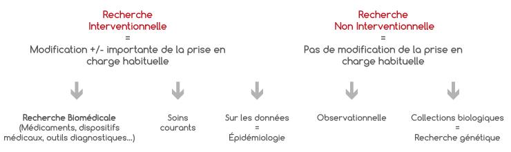 types_de_recherche